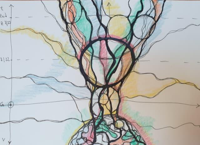 Neurographik Model Glück